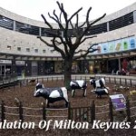 Population Of Milton Keynes In 2016