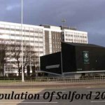 Population Of Salford In 2016