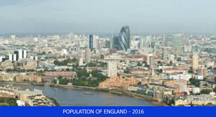 Population of England -2016