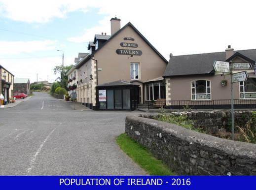 Population of Ireland -2016
