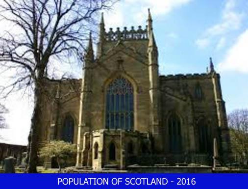 Population of Scotland -2016